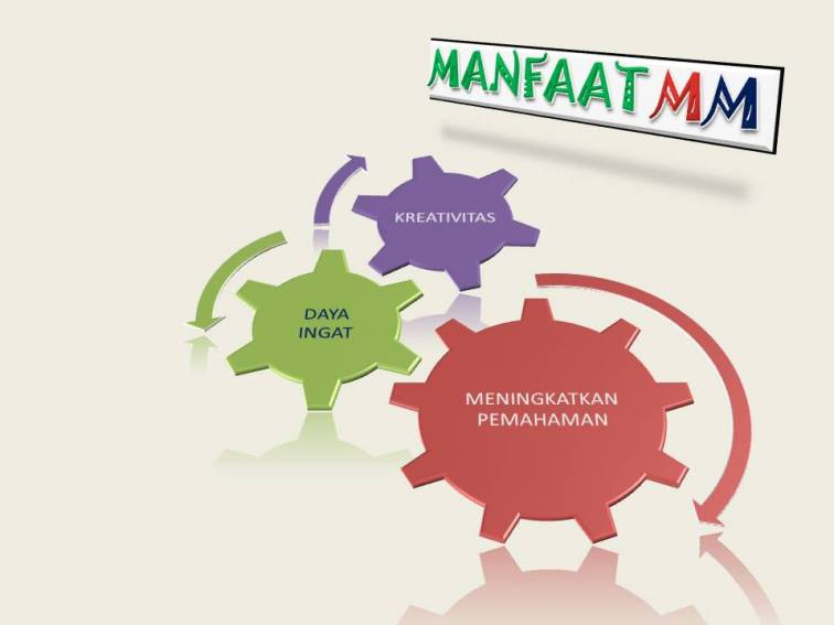 manfaat-mind-map