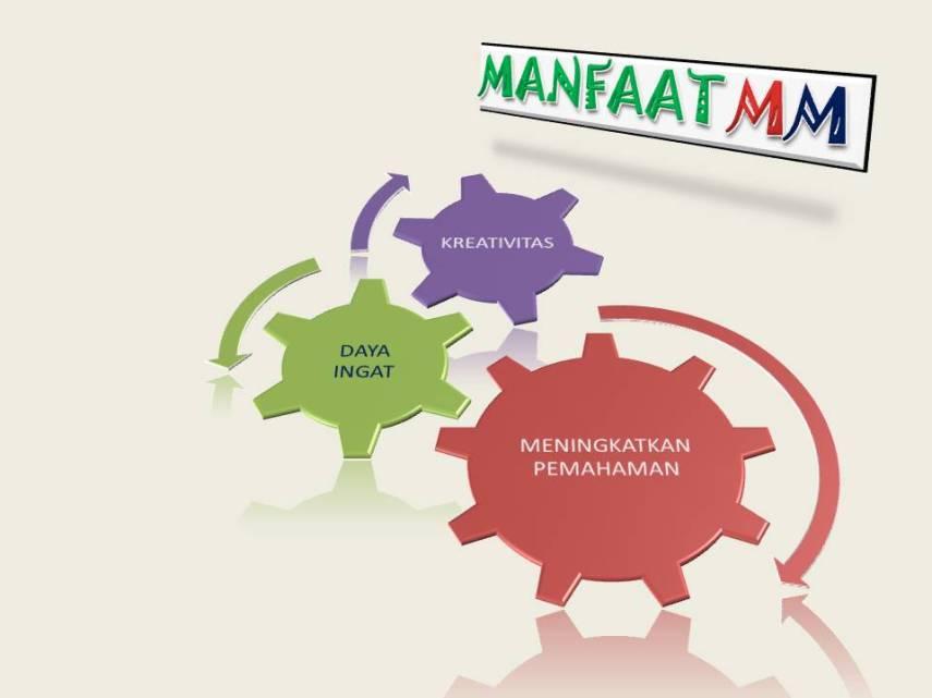 manfaat-mind-map