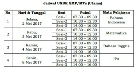 Jadwal UNBK Tingkat SLTP