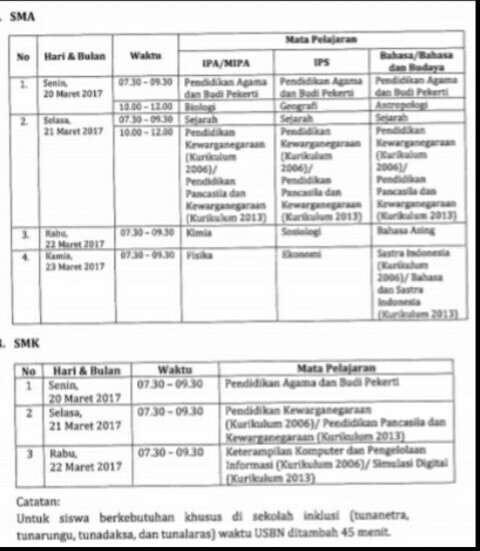 Jadwal USBN SMA/MA/SMK